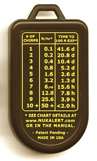 NukAlert radiation monitor chart
